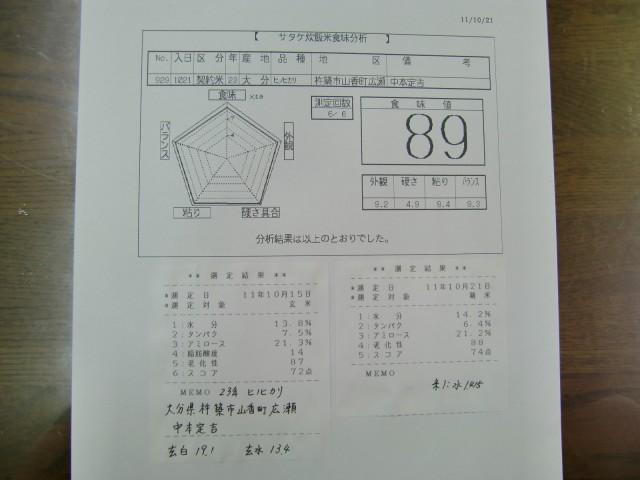 23年産・新米ヒノヒカリ