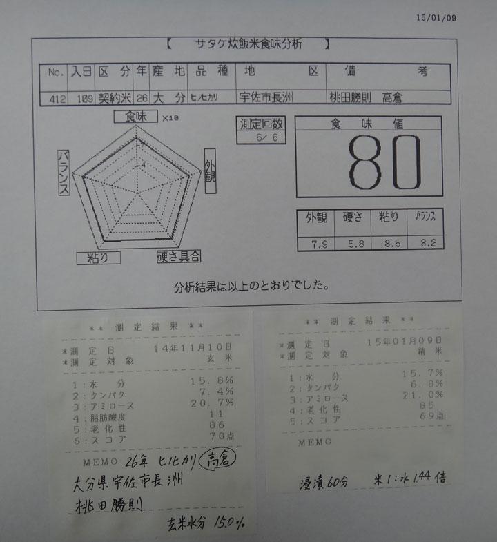 株式会社日食 産地特選米 26年産 ヒノヒカリ 大分県宇佐市長洲 桃田勝則