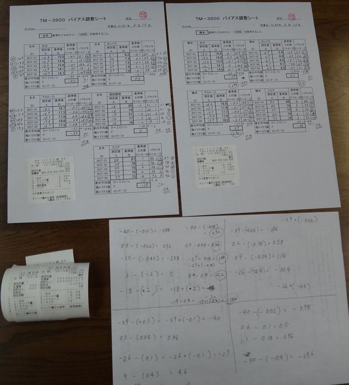 株式会社日食 静岡製機 食味分析計 TM3500 定期検査 調整