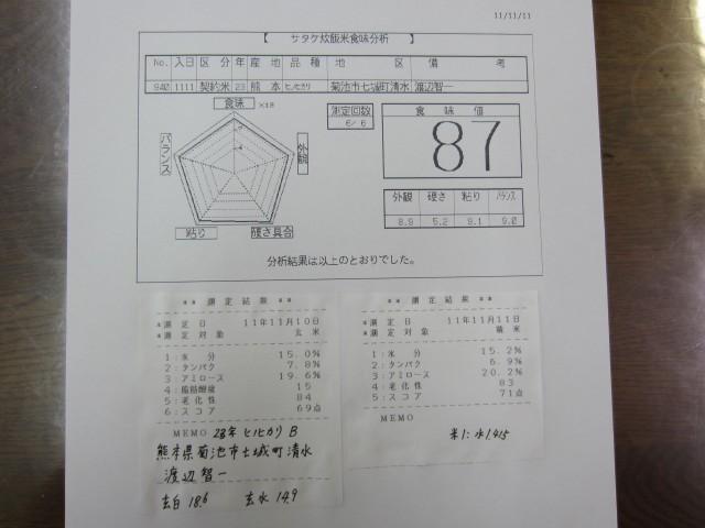 コメショウ 食味データ 熊本県菊池市七城町清水 渡辺智一 ヒノヒカリ
