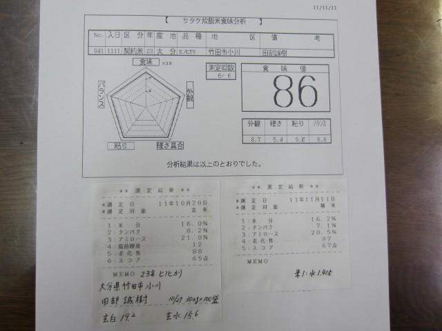 コメショウ 食味データ 大分県竹田市小川 田部誠樹 ヒノヒカリ