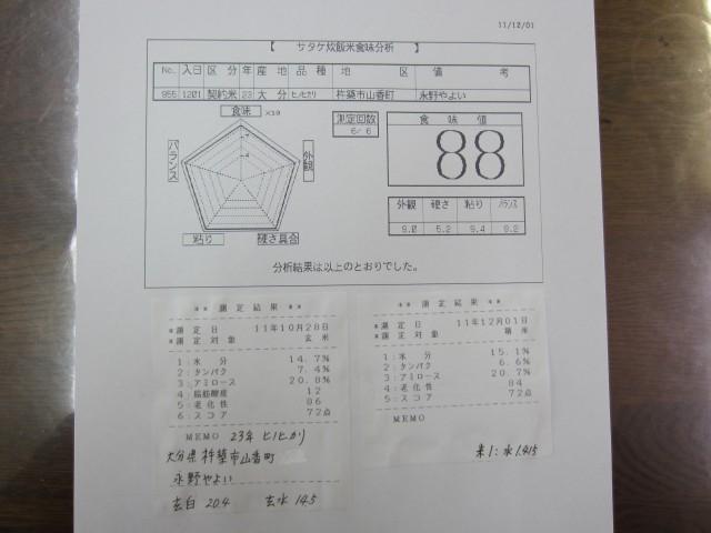 コメショウ 食味データ 静岡製機 食味計 GS2000 サタケ 炊飯食味計 STA1A