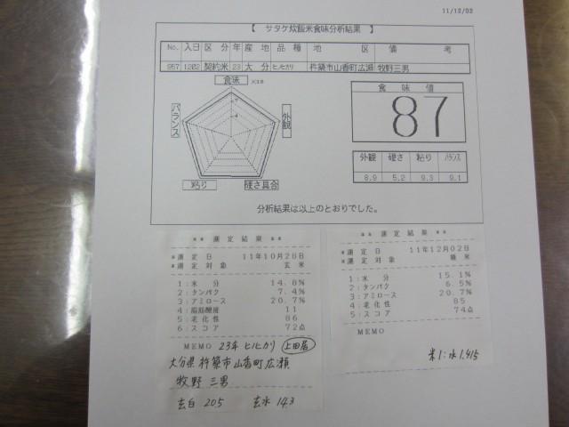 コメショウ 食味データ ヒノヒカリ 大分県杵築市山香町 牧野三男