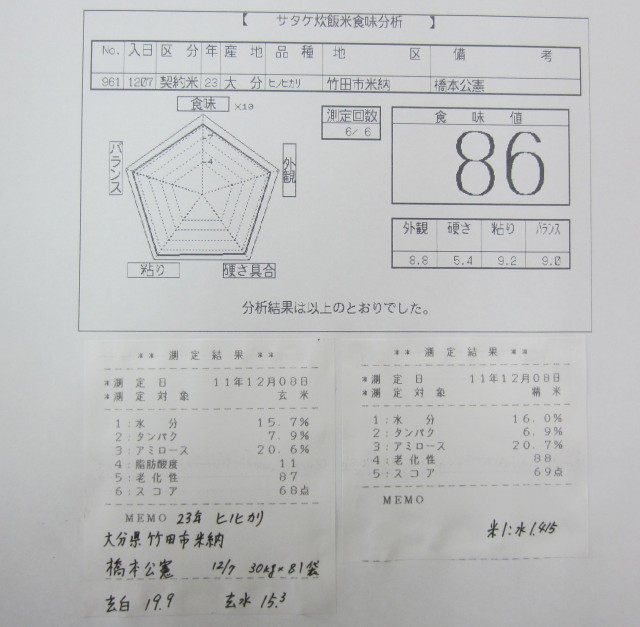 コメショウ 食味データ 大分県竹田市米納 橋本公憲 ヒノヒカリ 23年産