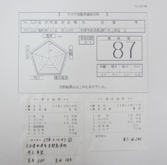 コメショウ 食味データ 大分県中津市本耶馬渓町 井上幸宏 ヒノヒカリ