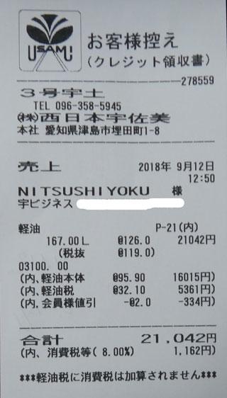 株式会社日食 軽油が高い 宇佐美 3号 宇土 熊本県熊本市南区富合町
