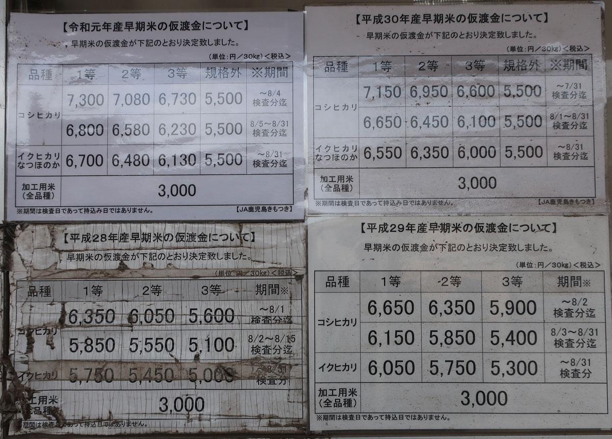 株式会社日食 JA鹿児島きもつき 早期米仮渡金