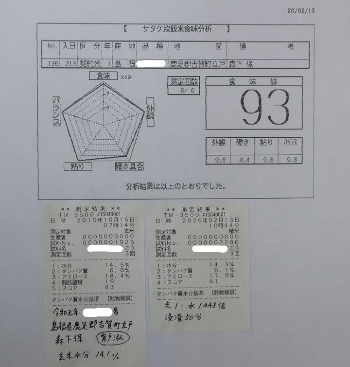 株式会社日食 地方番号 稲 試験栽培 有望