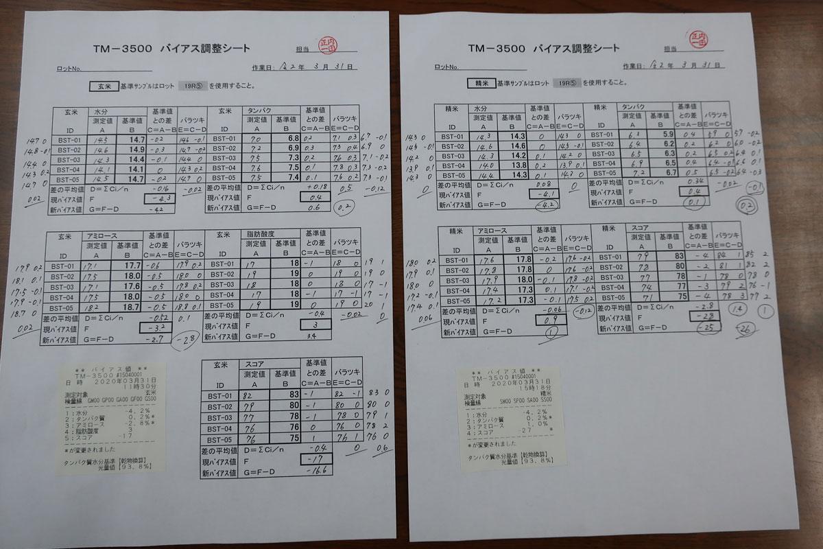 株式会社日食 静岡製機 食味分析計 TM3500 基準米 バイアス調整